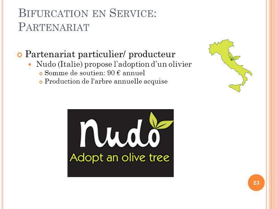 B IFURCATION EN S ERVICE : P ARTENARIAT Partenariat particulier/ producteur Nudo (Italie) propose ladoption dun olivier Somme de soutien: 90 annuel Pr