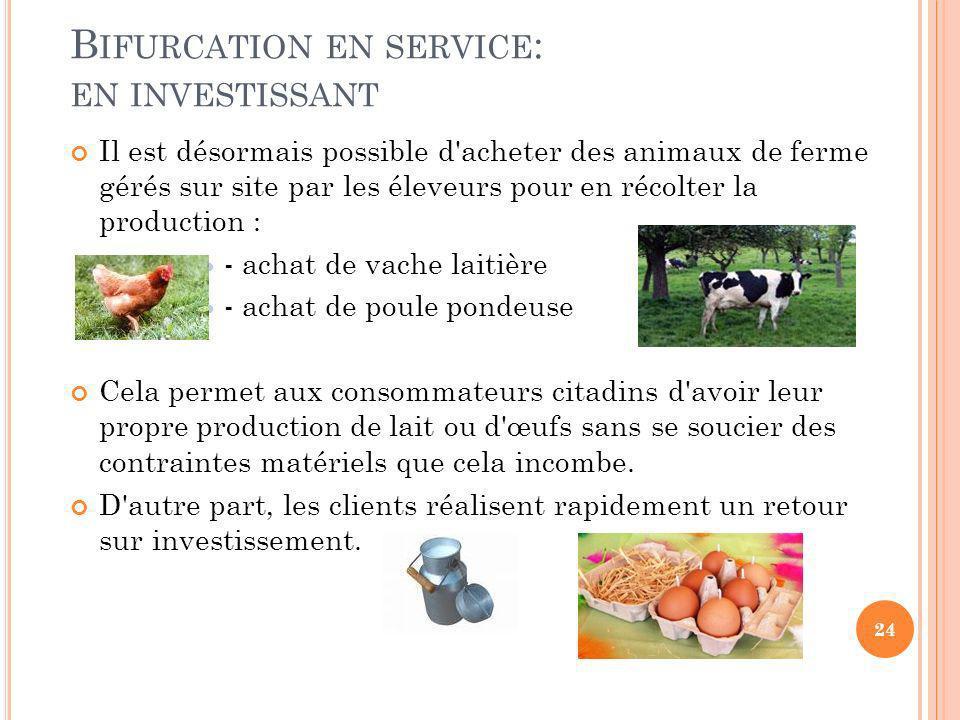 B IFURCATION EN SERVICE : EN INVESTISSANT Il est désormais possible d'acheter des animaux de ferme gérés sur site par les éleveurs pour en récolter la
