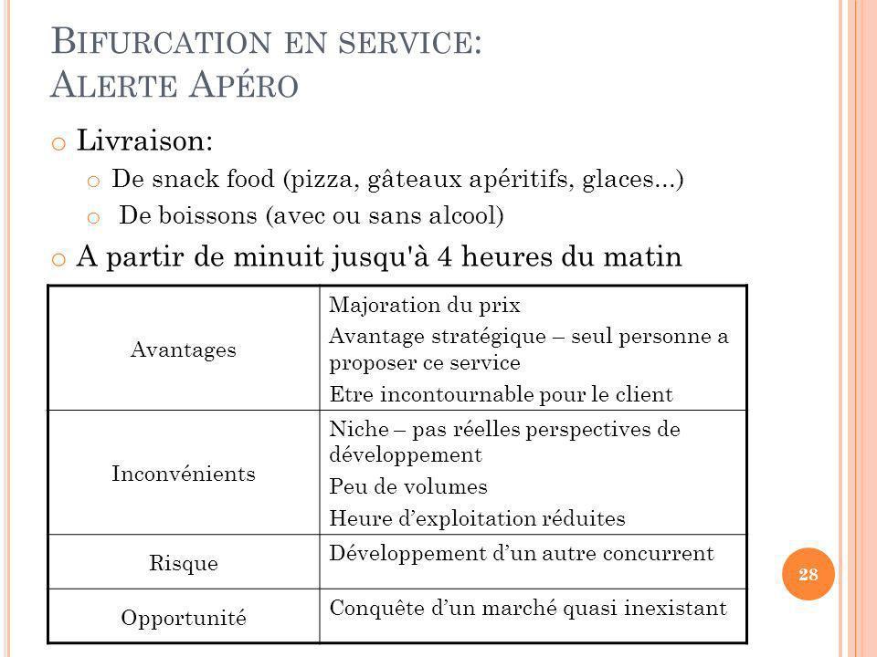 B IFURCATION EN SERVICE : A LERTE A PÉRO o Livraison: o De snack food (pizza, gâteaux apéritifs, glaces...) o De boissons (avec ou sans alcool) o A pa