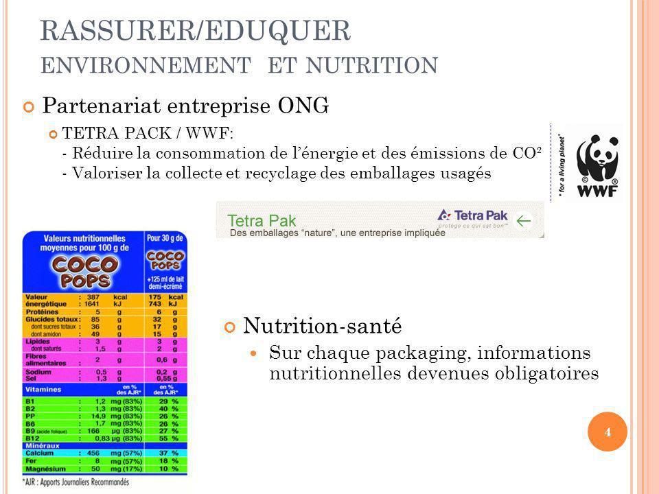 RASSURER/EDUQUER ENVIRONNEMENT ET NUTRITION Partenariat entreprise ONG TETRA PACK / WWF: - Réduire la consommation de lénergie et des émissions de CO²