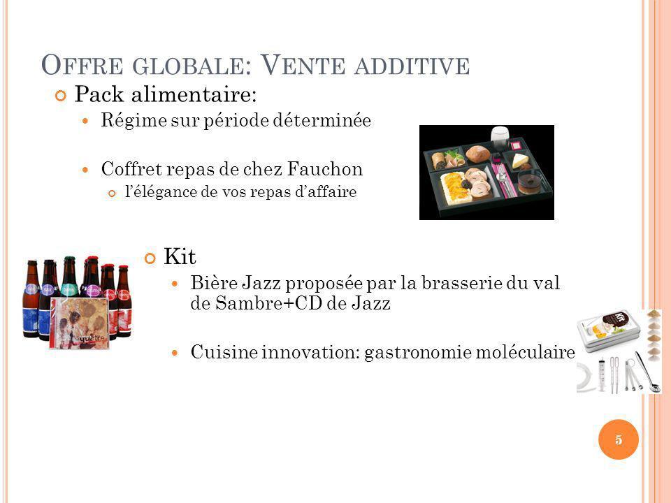O FFRE GLOBALE : V ENTE ADDITIVE Pack alimentaire: Régime sur période déterminée Coffret repas de chez Fauchon lélégance de vos repas daffaire Kit Biè