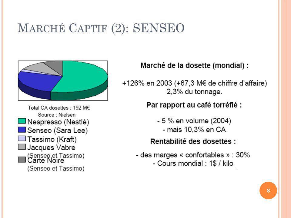 M ARCHÉ C APTIF (2): SENSEO 8