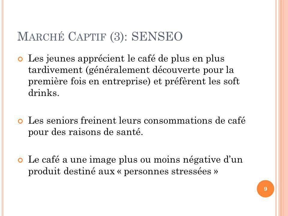 M ARCHÉ C APTIF (3): SENSEO Les jeunes apprécient le café de plus en plus tardivement (généralement découverte pour la première fois en entreprise) et