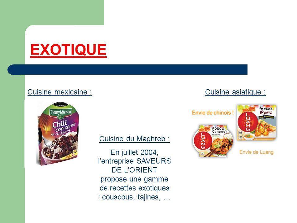 EXOTIQUE Cuisine du Maghreb : En juillet 2004, lentreprise SAVEURS DE LORIENT propose une gamme de recettes exotiques : couscous, tajines, … Cuisine a
