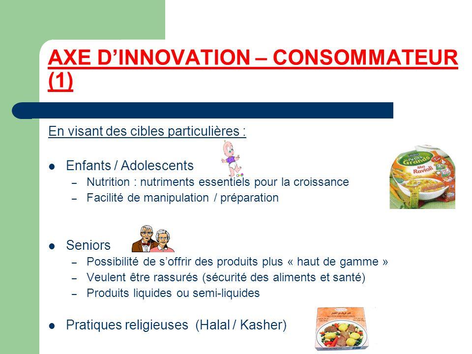 AXE DINNOVATION – CONSOMMATEUR (1) En visant des cibles particulières : Enfants / Adolescents – Nutrition : nutriments essentiels pour la croissance –