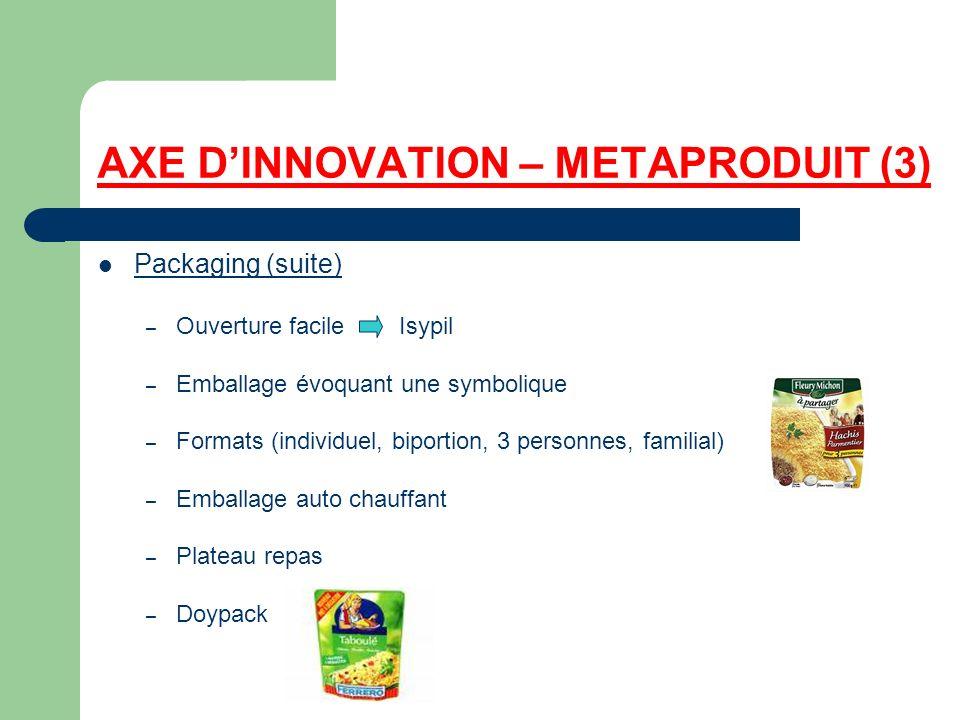 AXE DINNOVATION – METAPRODUIT (3) Packaging (suite) – Ouverture facile Isypil – Emballage évoquant une symbolique – Formats (individuel, biportion, 3