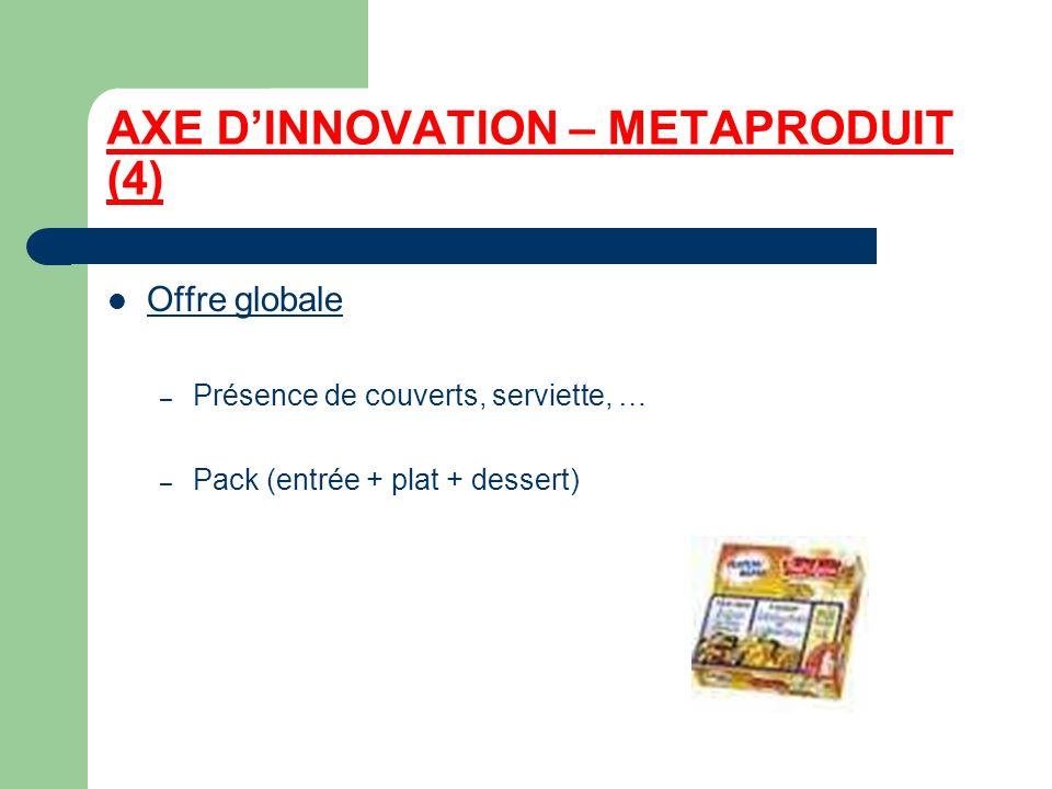 AXE DINNOVATION – METAPRODUIT (4) Offre globale – Présence de couverts, serviette, … – Pack (entrée + plat + dessert)