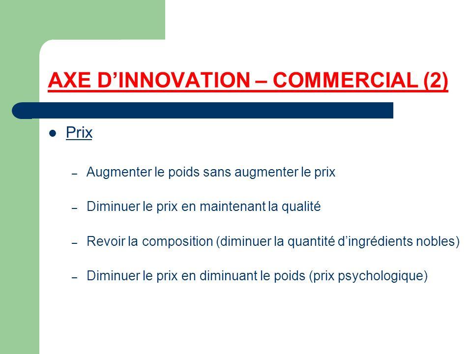 AXE DINNOVATION – COMMERCIAL (2) Prix – Augmenter le poids sans augmenter le prix – Diminuer le prix en maintenant la qualité – Revoir la composition