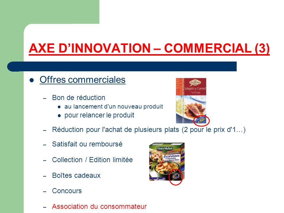 AXE DINNOVATION – COMMERCIAL (3) Offres commerciales – Bon de réduction au lancement d'un nouveau produit pour relancer le produit – Réduction pour l'