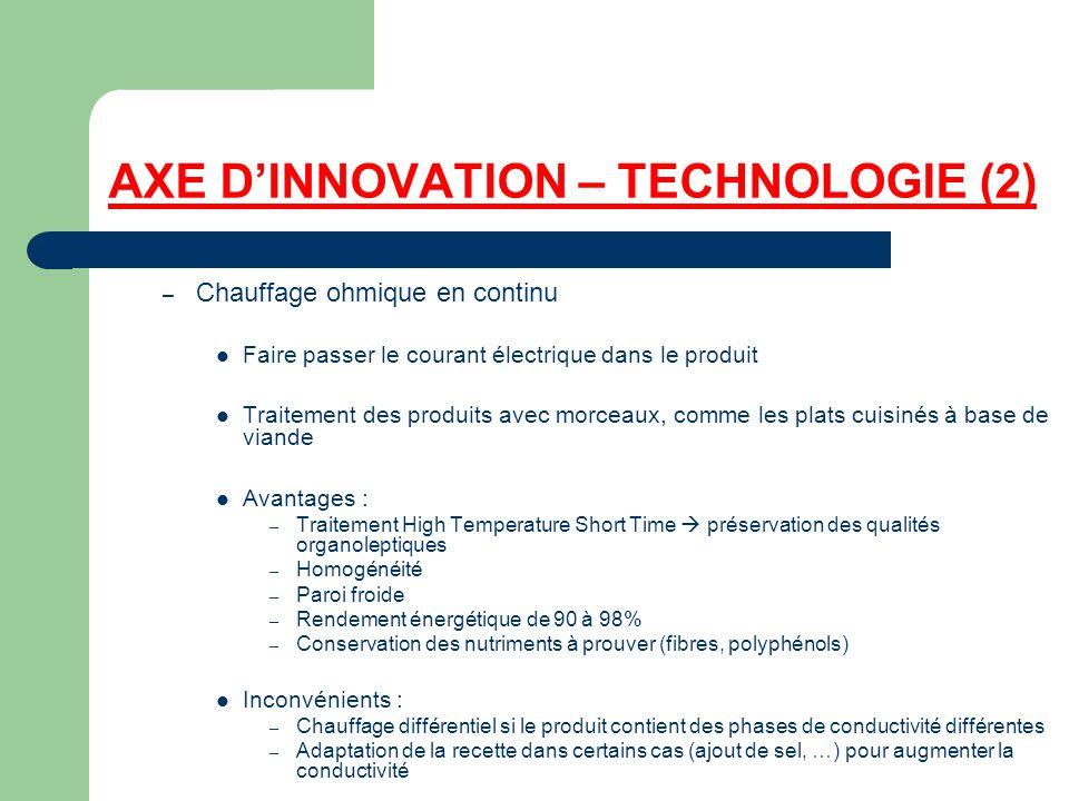 AXE DINNOVATION – TECHNOLOGIE (2) – Chauffage ohmique en continu Faire passer le courant électrique dans le produit Traitement des produits avec morce