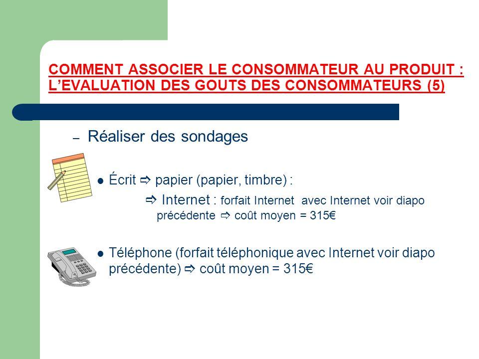 COMMENT ASSOCIER LE CONSOMMATEUR AU PRODUIT : LEVALUATION DES GOUTS DES CONSOMMATEURS (5) – Réaliser des sondages Écrit papier (papier, timbre) : Inte