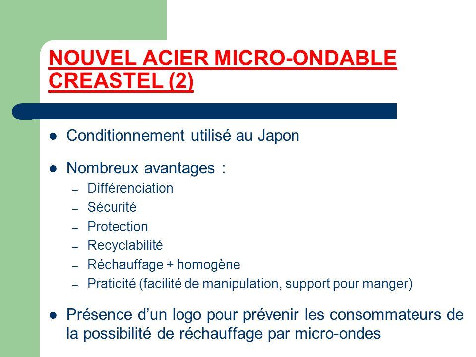 NOUVEL ACIER MICRO-ONDABLE CREASTEL (2) Conditionnement utilisé au Japon Nombreux avantages : – Différenciation – Sécurité – Protection – Recyclabilit