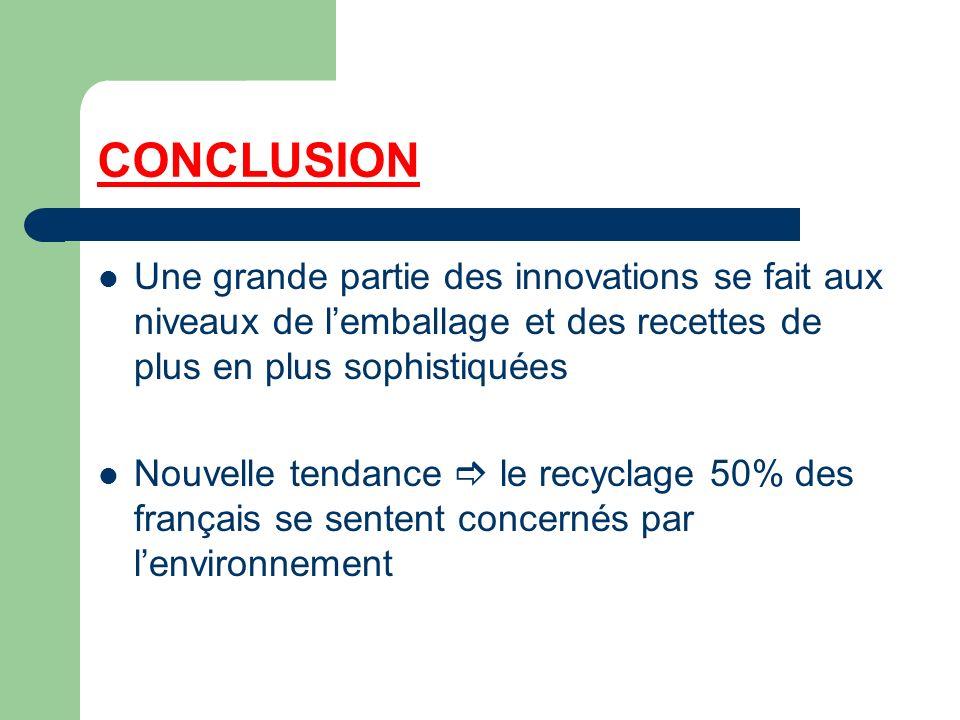 CONCLUSION Une grande partie des innovations se fait aux niveaux de lemballage et des recettes de plus en plus sophistiquées Nouvelle tendance le recy