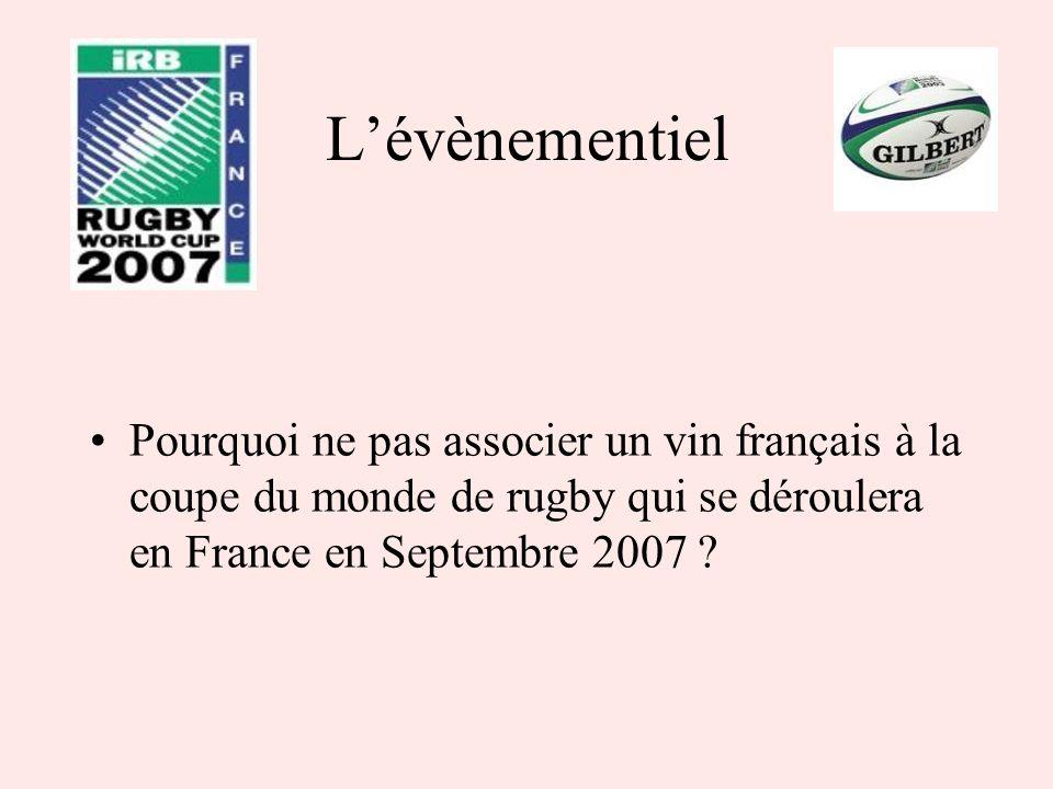 Lévènementiel Pourquoi ne pas associer un vin français à la coupe du monde de rugby qui se déroulera en France en Septembre 2007