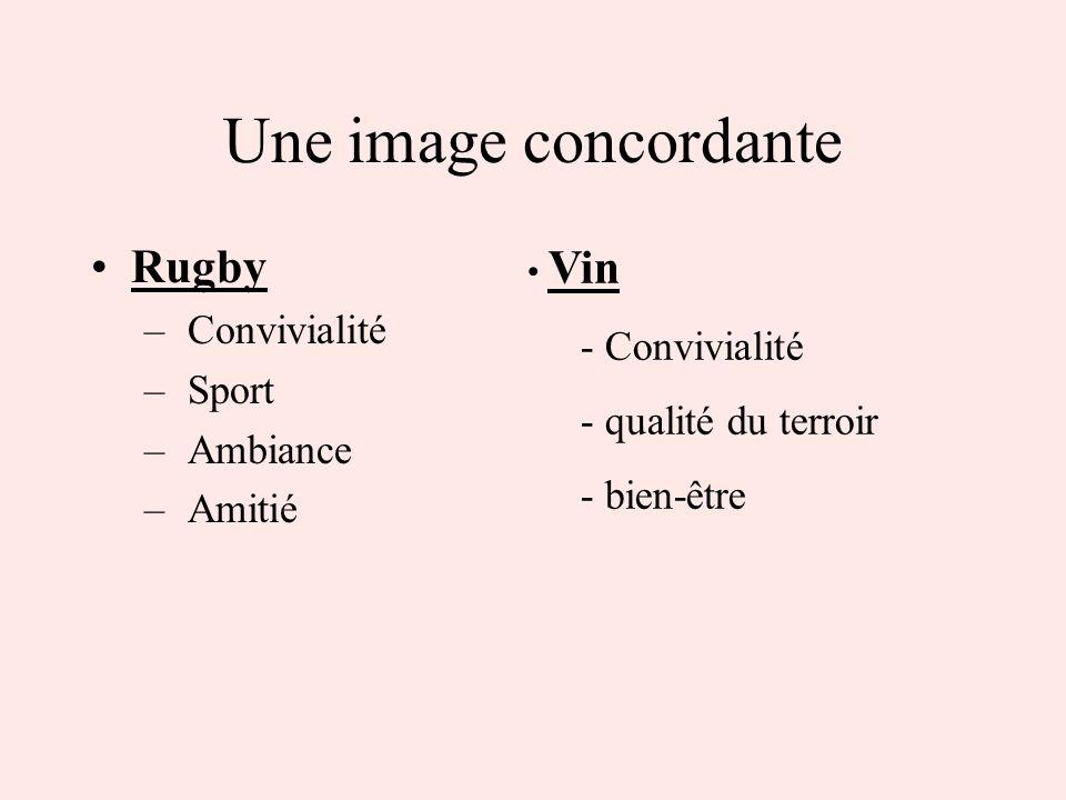Une image concordante Rugby – Convivialité – Sport – Ambiance – Amitié Vin - Convivialité - qualité du terroir - bien-être