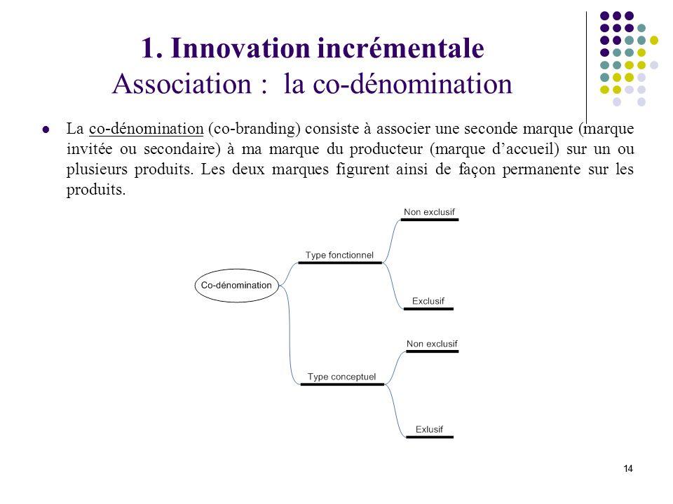 14 La co-dénomination (co-branding) consiste à associer une seconde marque (marque invitée ou secondaire) à ma marque du producteur (marque daccueil) sur un ou plusieurs produits.
