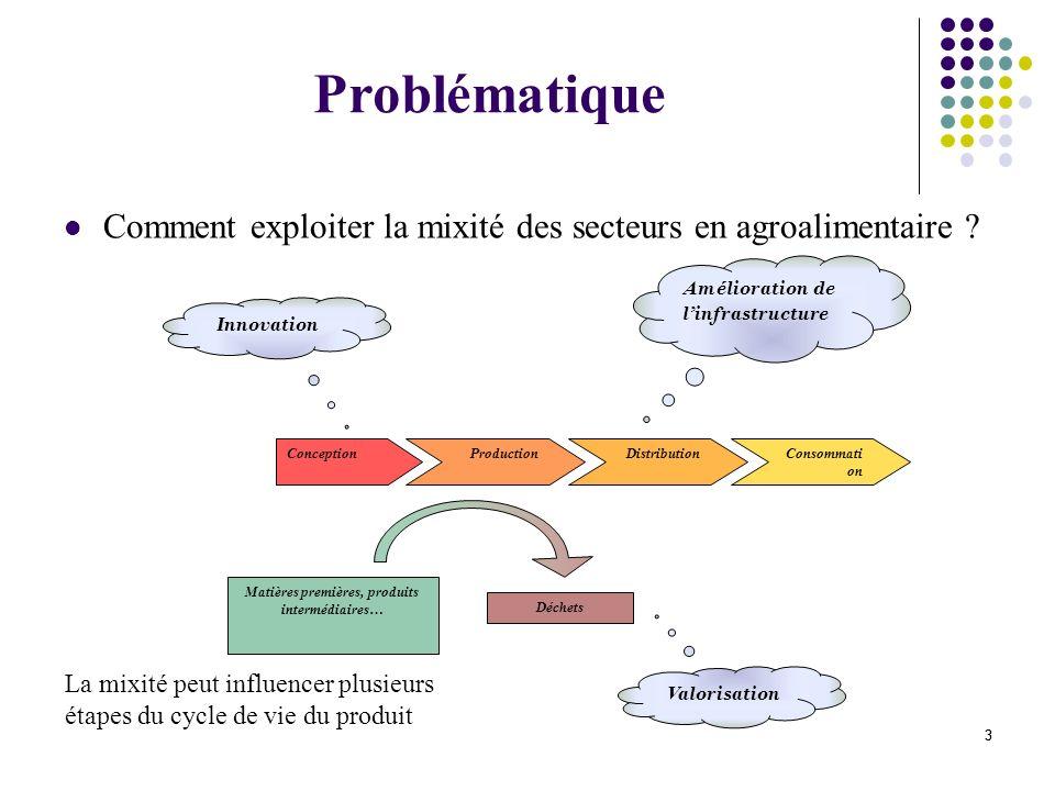 33 Problématique Comment exploiter la mixité des secteurs en agroalimentaire .