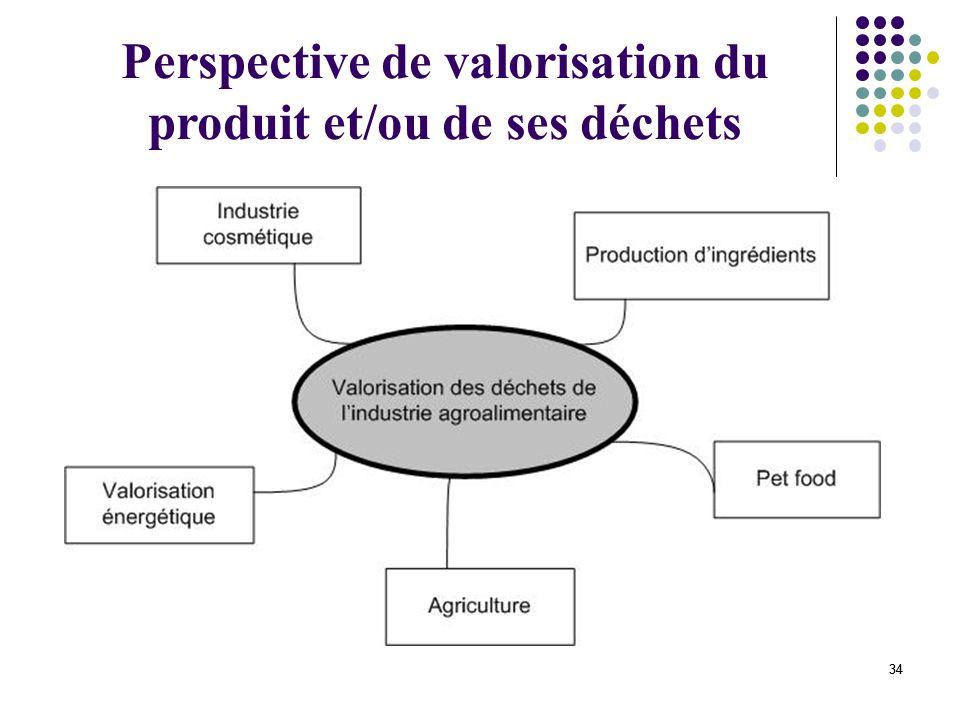 34 Perspective de valorisation du produit et/ou de ses déchets