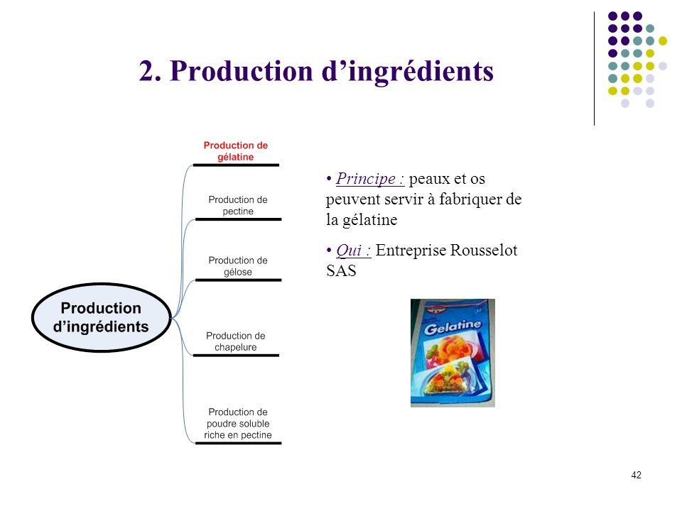 42 Principe : peaux et os peuvent servir à fabriquer de la gélatine Qui : Entreprise Rousselot SAS 2.