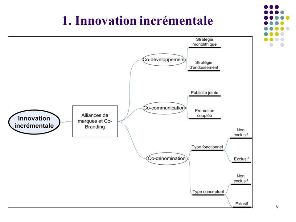 66 1. Innovation incrémentale