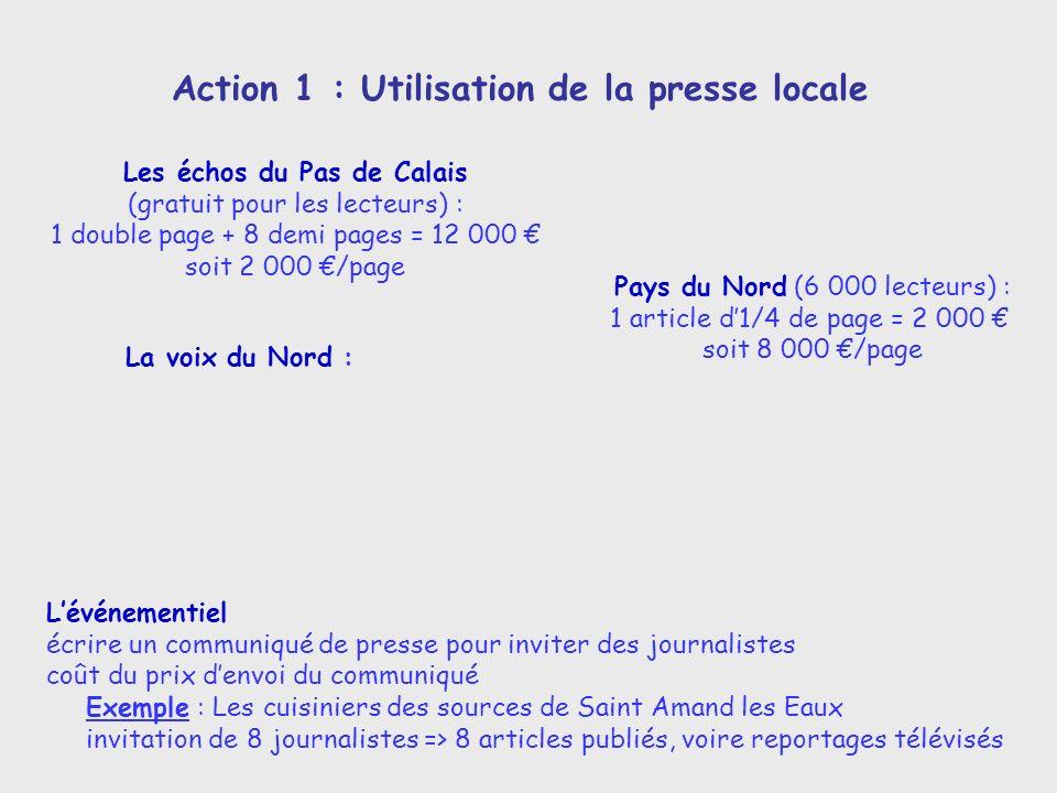Action 1 : Utilisation de la presse locale Les échos du Pas de Calais (gratuit pour les lecteurs) : 1 double page + 8 demi pages = 12 000 soit 2 000 /page Pays du Nord (6 000 lecteurs) : 1 article d1/4 de page = 2 000 soit 8 000 /page La voix du Nord : Lévénementiel écrire un communiqué de presse pour inviter des journalistes coût du prix denvoi du communiqué Exemple : Les cuisiniers des sources de Saint Amand les Eaux invitation de 8 journalistes => 8 articles publiés, voire reportages télévisés