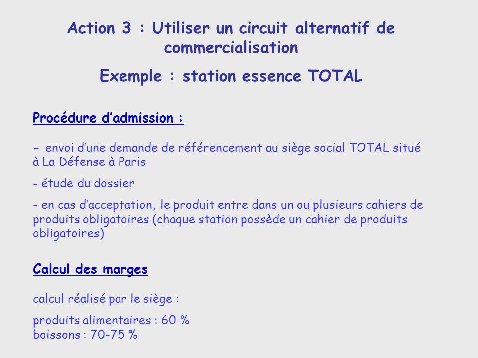 Action 3 : Utiliser un circuit alternatif de commercialisation Exemple : station essence TOTAL Procédure dadmission : - envoi dune demande de référenc