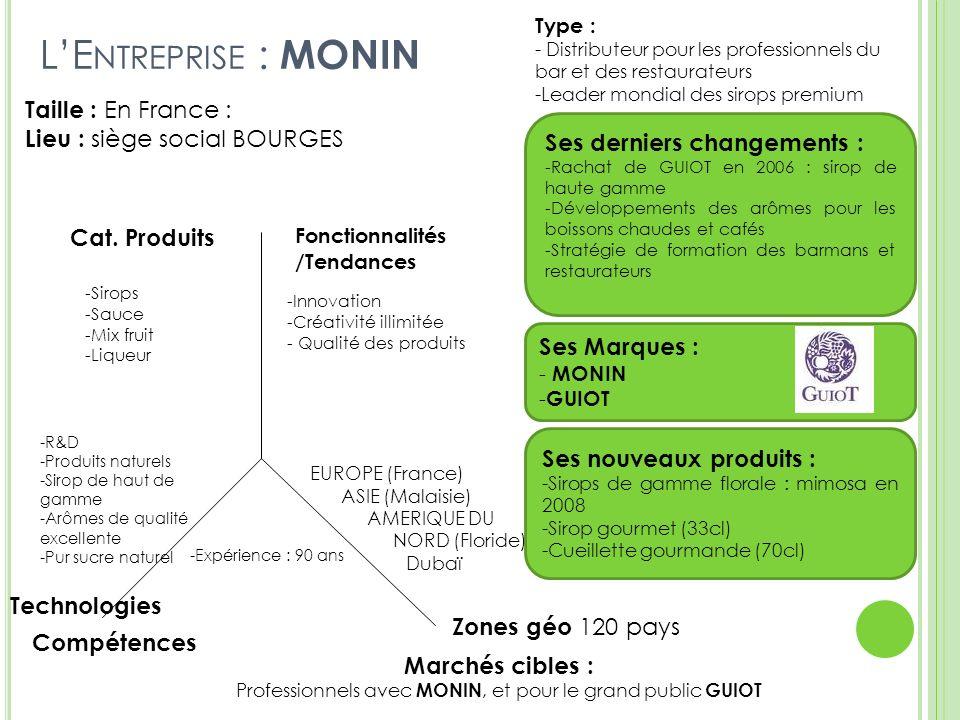 LE NTREPRISE : MONIN Ses nouveaux produits : -Sirops de gamme florale : mimosa en 2008 -Sirop gourmet (33cl) -Cueillette gourmande (70cl) Ses derniers