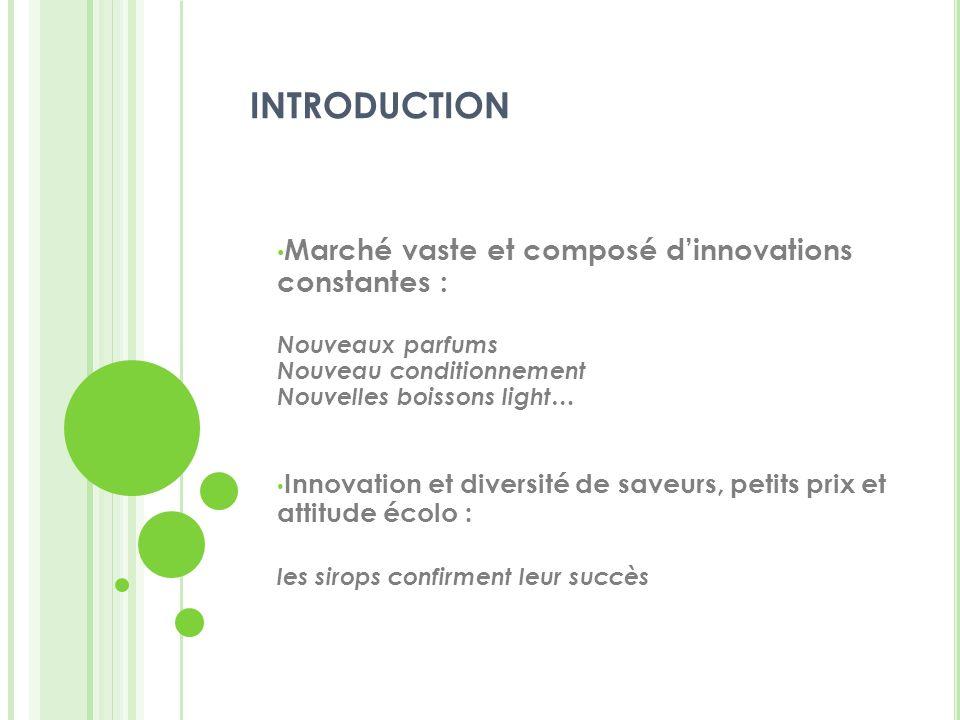 E NTREPRISE : Stratégie de croissance Stratégie de suivie Stratégie concurrentielle Positionnement Performance Structure -Sous-traitance -Dispose de centre de recherche -Propose 4 gammes de produits -Certifier ISO 9002 -Absence de produit chimique -Beaucoup dinnovations sur les parfums, packaging -Savoir-faire reconnu -Tradition et modernité -Cotée en bourse -Leader sur le marché du sirop en France, Belgique, Hongrie -Partenariat avec Virgin cola -Sous-traitance -Dispose de centre de recherche -Propose 4 gammes de produits -Certifier ISO 9002 -Absence de produit chimique -Beaucoup dinnovations sur les parfums, packaging -Savoir-faire reconnu -Tradition et modernité -Cotée en bourse -Leader sur le marché du sirop en France, Belgique, Hongrie -Partenariat avec Virgin cola -Poids important des charges dues à linnovation -Stock important -Risques de conflit de pouvoir -Slogan peu connu -Concurrence très forte -consommation saisonnière -Sirops = image désuète -Position encore faible hors France -Faible part de marché sur le jus de fruit -Difficulté à concilier développement à Linternationale et sur de nouveaux marchés -Poids important des charges dues à linnovation -Stock important -Risques de conflit de pouvoir -Slogan peu connu -Concurrence très forte -consommation saisonnière -Sirops = image désuète -Position encore faible hors France -Faible part de marché sur le jus de fruit -Difficulté à concilier développement à Linternationale et sur de nouveaux marchés -Siège : Crolles (Isère) -Statut : SAS -Effectif : 600 employés -Création : 1720 -267 M de CA en 2004 -Leader Français - Sirop et étendu vers les nectars et jus de fruits - Nouveau packaging pour se démarquer du concurrent - Le lancement des Faciladozés de Teisseire - Se différencier des concurrents avec lIce-tea et les produits stars - Déclencher l achat impulsif du client avec AIDA (attention, intérêt pour le produit, désir et action pour acheter)