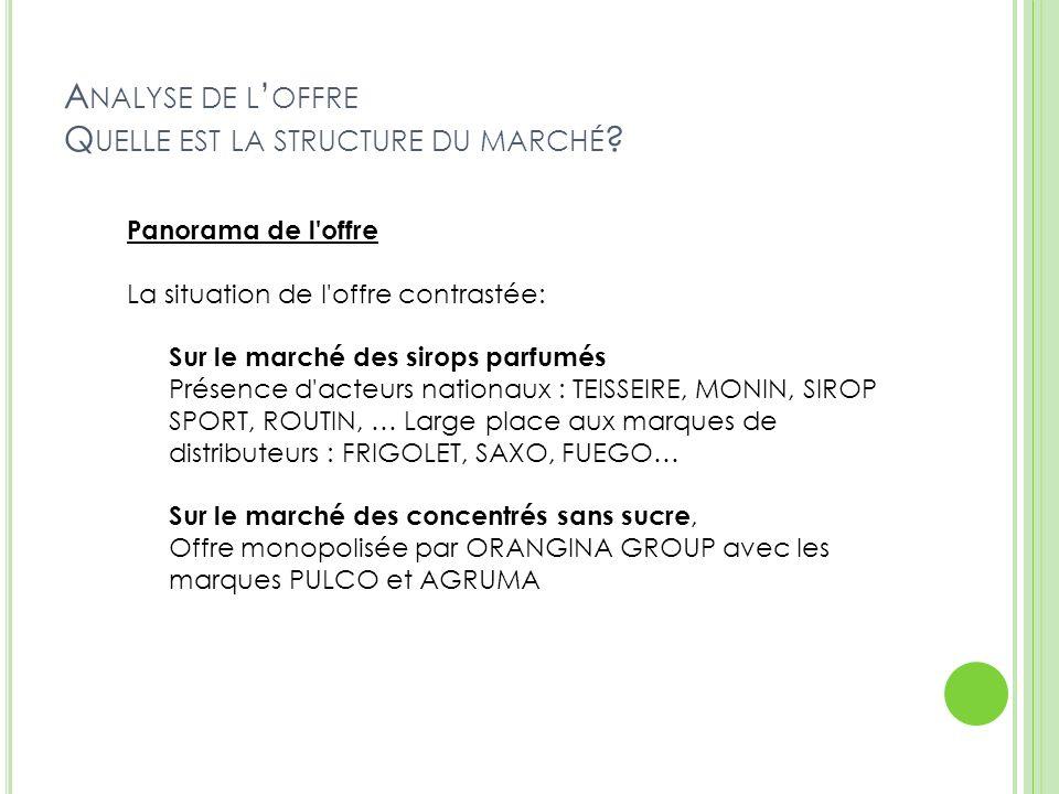 LE NTREPRISE : MONIN Ses nouveaux produits : -Sirops de gamme florale : mimosa en 2008 -Sirop gourmet (33cl) -Cueillette gourmande (70cl) Ses derniers changements : -Rachat de GUIOT en 2006 : sirop de haute gamme -Développements des arômes pour les boissons chaudes et cafés -Stratégie de formation des barmans et restaurateurs Ses Marques : - MONIN - GUIOT Marchés cibles : Professionnels avec MONIN, et pour le grand public GUIOT Zones géo 120 pays Cat.