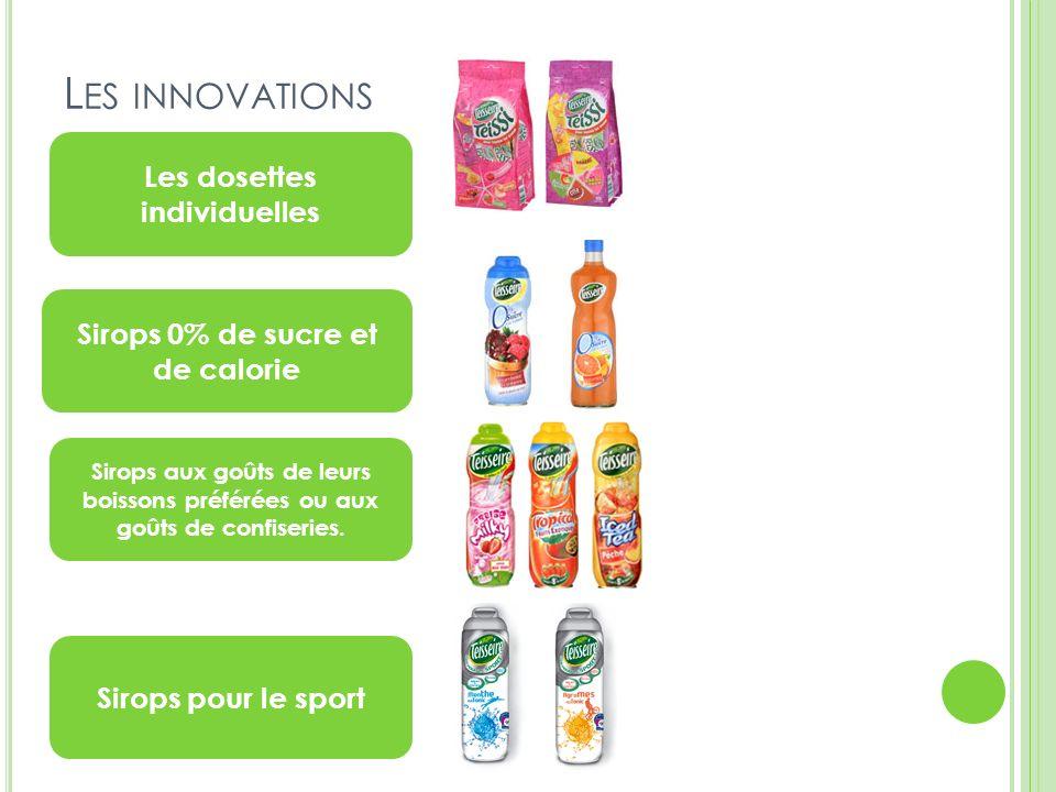 L ES INNOVATIONS Les dosettes individuelles Sirops 0% de sucre et de calorie Sirops aux goûts de leurs boissons préférées ou aux goûts de confiseries.