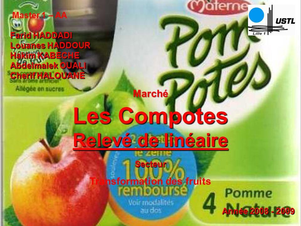 Biocompotes de province (BCP) BCP AbricotBCP FraiseBCP Figue 420 g 4.99 4.94 Calibrio cool fruits (CCF) -- Gourde -- CCF jauneCCF pomme bananeCCF fruits rougeCCF pomme poire 4×90g 2.90 Auchan BioAuchan Compote pomme BioCompote pomme poire 4×100g 1.98 1.55