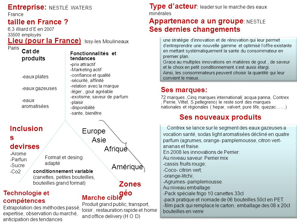 Entreprise: NESTLÉ WATERS France taille en France ? 6,3 illiard dE en 2007 33500 employés Ses marques: 72 marques,Cinq marques international( acqua pa