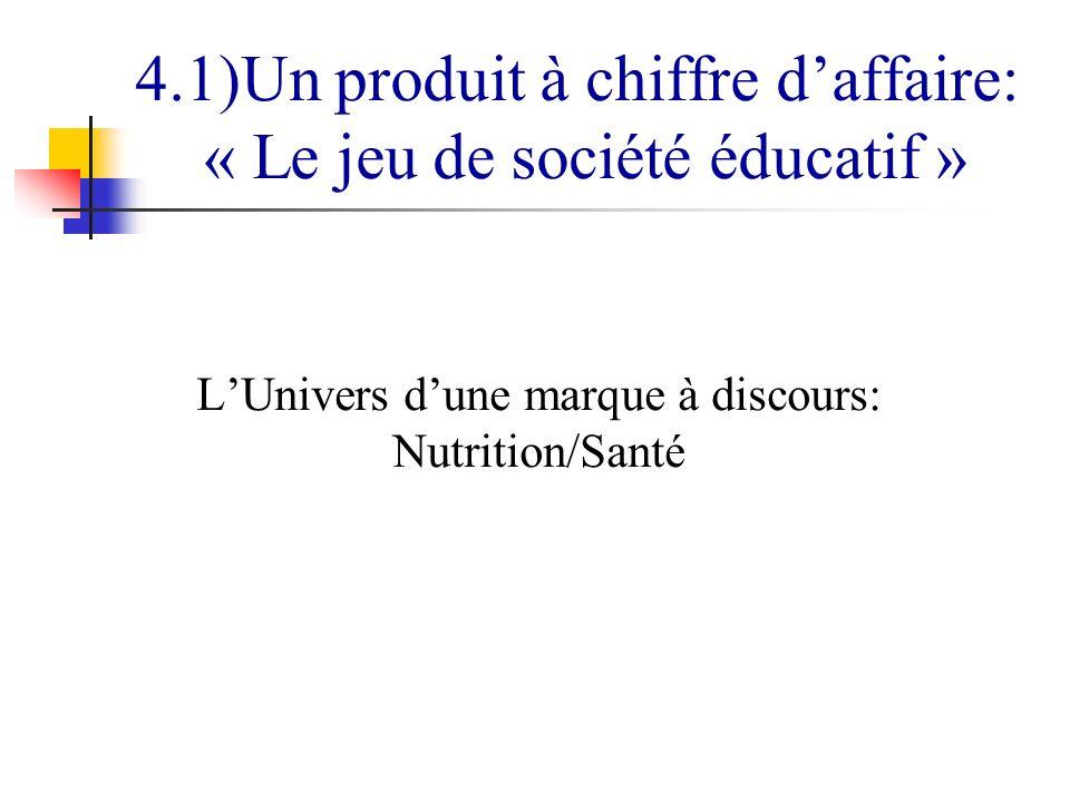 4.1)Un produit à chiffre daffaire: « Le jeu de société éducatif » LUnivers dune marque à discours: Nutrition/Santé