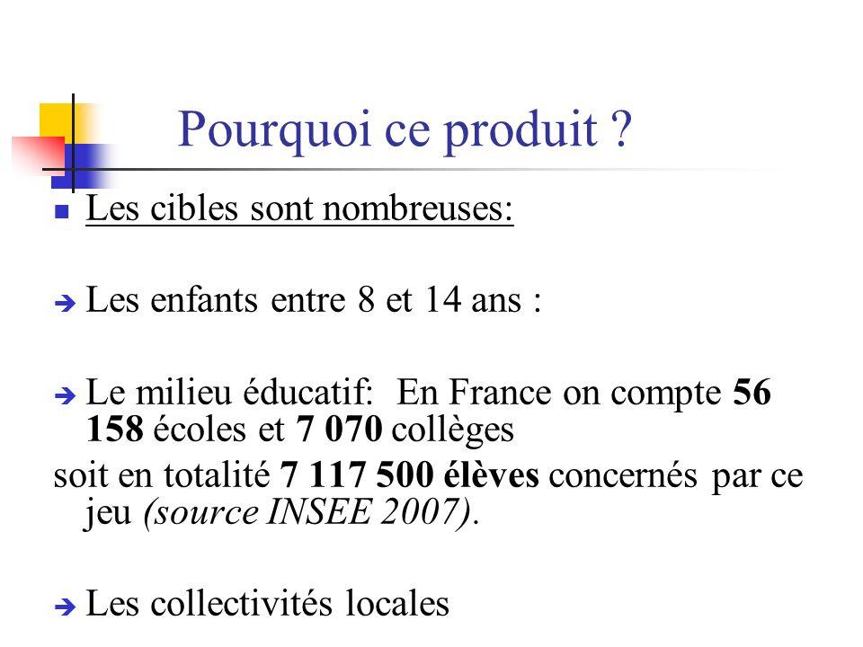 Pourquoi ce produit ? Les cibles sont nombreuses: Les enfants entre 8 et 14 ans : Le milieu éducatif: En France on compte 56 158 écoles et 7 070 collè