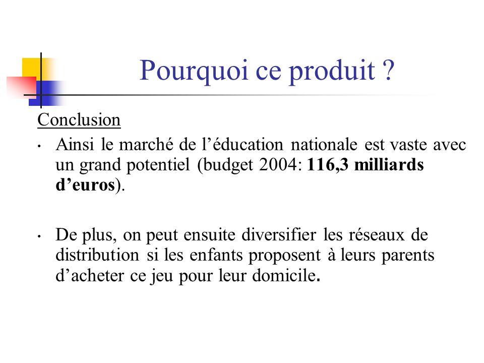 Pourquoi ce produit ? Conclusion Ainsi le marché de léducation nationale est vaste avec un grand potentiel (budget 2004: 116,3 milliards deuros). De p