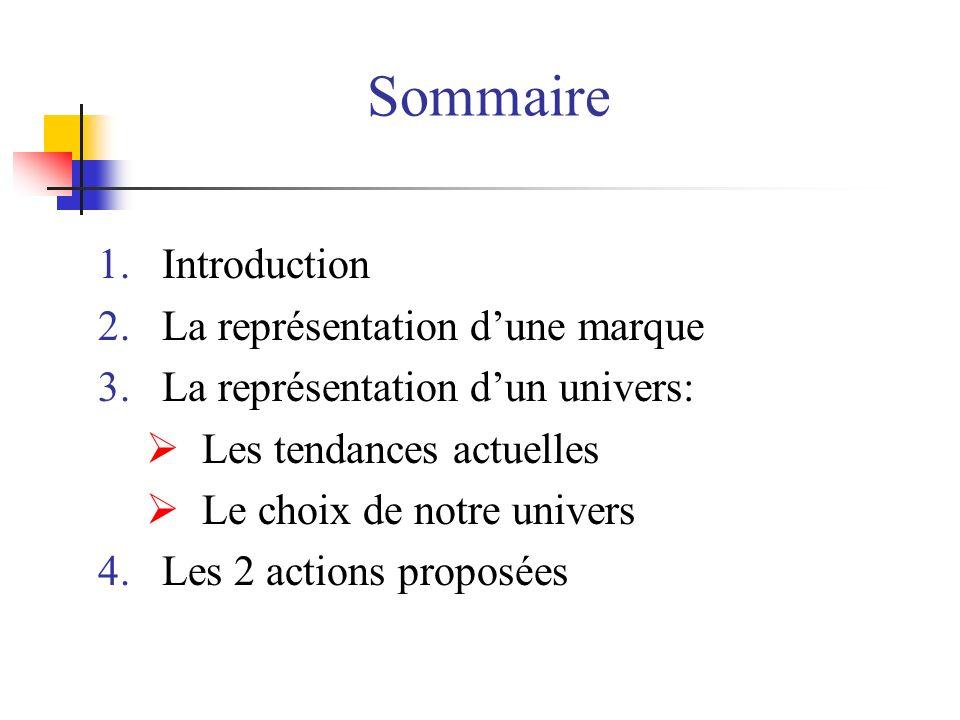Sommaire 1.Introduction 2.La représentation dune marque 3.La représentation dun univers: Les tendances actuelles Le choix de notre univers 4.Les 2 act