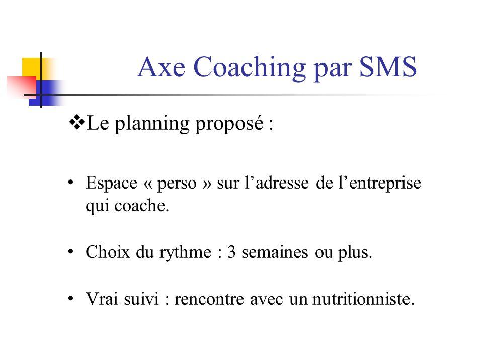 Axe Coaching par SMS Le planning proposé : Espace « perso » sur ladresse de lentreprise qui coache. Choix du rythme : 3 semaines ou plus. Vrai suivi :