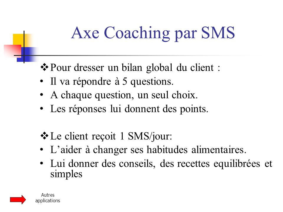 Axe Coaching par SMS Pour dresser un bilan global du client : Il va répondre à 5 questions. A chaque question, un seul choix. Les réponses lui donnent