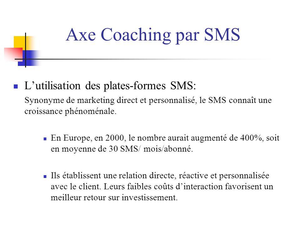 Axe Coaching par SMS Lutilisation des plates-formes SMS: Synonyme de marketing direct et personnalisé, le SMS connaît une croissance phénoménale. En E
