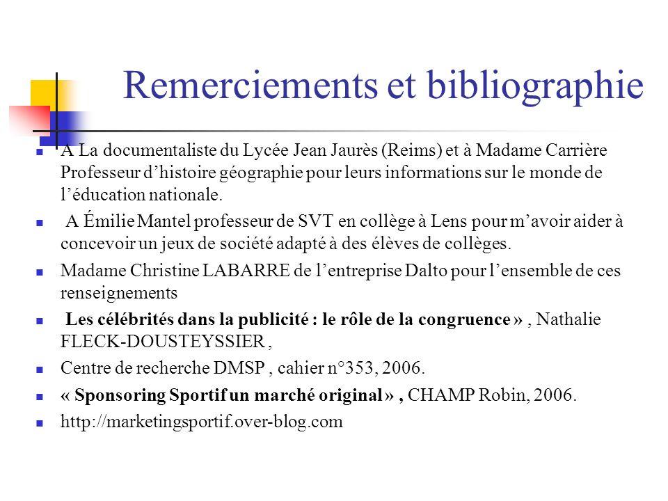 Remerciements et bibliographie A La documentaliste du Lycée Jean Jaurès (Reims) et à Madame Carrière Professeur dhistoire géographie pour leurs inform