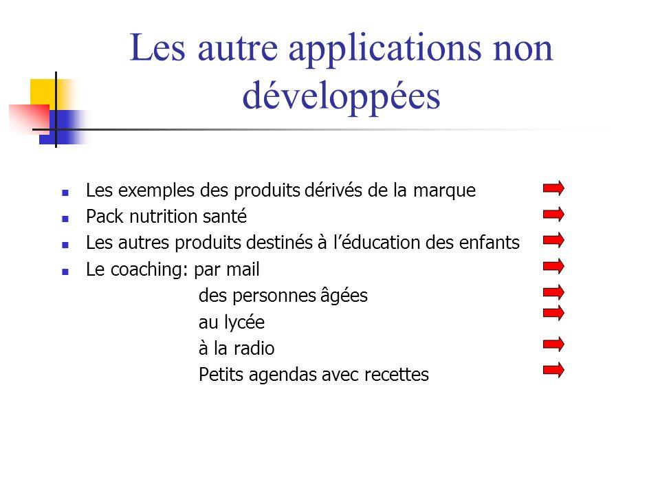 Les autre applications non développées Les exemples des produits dérivés de la marque Pack nutrition santé Les autres produits destinés à léducation d