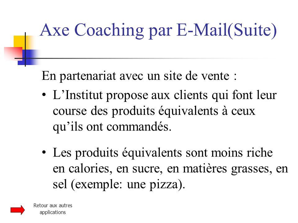 Axe Coaching par E-Mail(Suite) En partenariat avec un site de vente : LInstitut propose aux clients qui font leur course des produits équivalents à ce