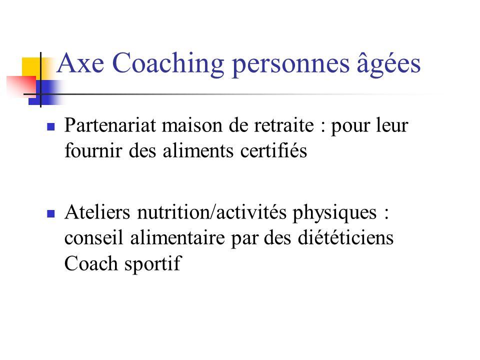 Axe Coaching personnes âgées Partenariat maison de retraite : pour leur fournir des aliments certifiés Ateliers nutrition/activités physiques : consei