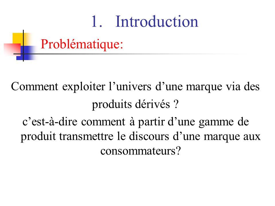 1.Introduction Comment exploiter lunivers dune marque via des produits dérivés ? cest-à-dire comment à partir dune gamme de produit transmettre le dis