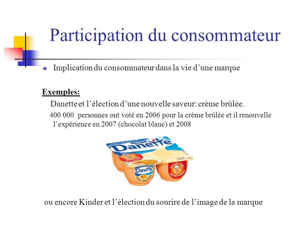Participation du consommateur Implication du consommateur dans la vie dune marque Exemples: Danette et lélection dune nouvelle saveur: crème brûlée. 4