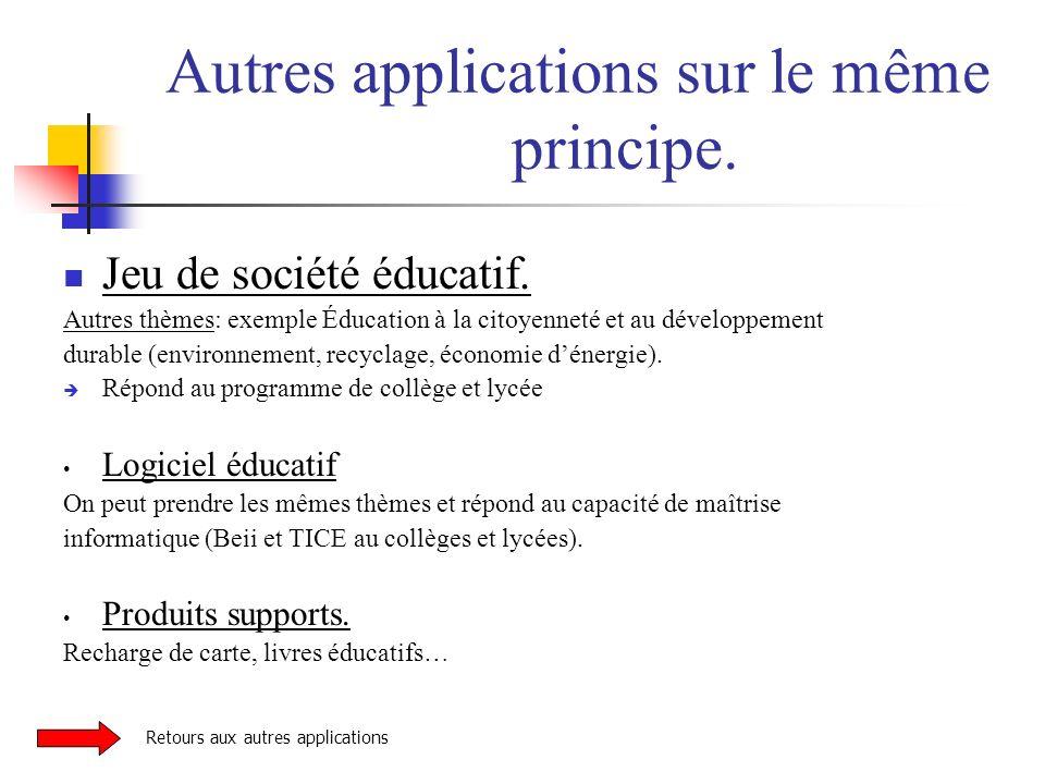 Autres applications sur le même principe. Jeu de société éducatif. Autres thèmes: exemple Éducation à la citoyenneté et au développement durable (envi