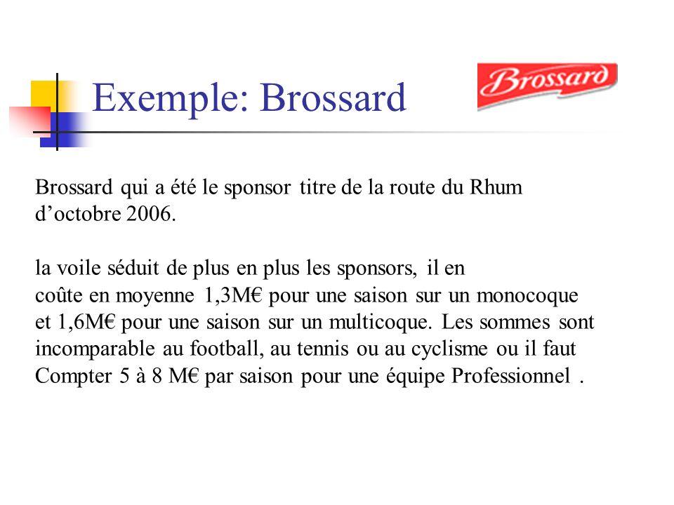 Exemple: Brossard Brossard qui a été le sponsor titre de la route du Rhum doctobre 2006. la voile séduit de plus en plus les sponsors, il en coûte en