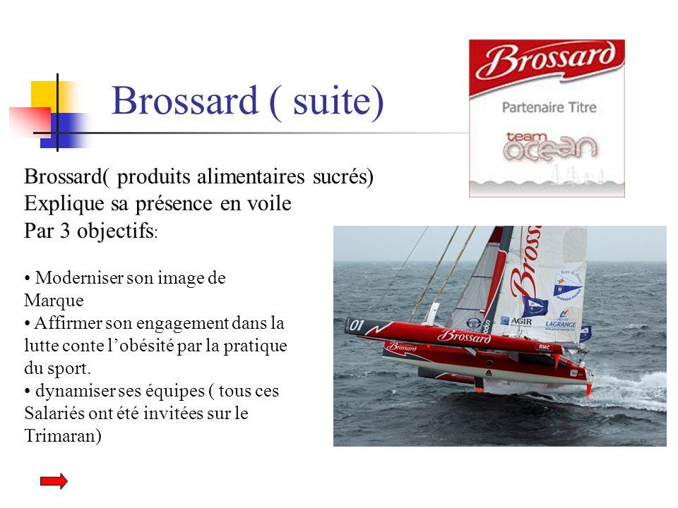 Brossard ( suite) Brossard( produits alimentaires sucrés) Explique sa présence en voile Par 3 objectifs : Moderniser son image de Marque Affirmer son