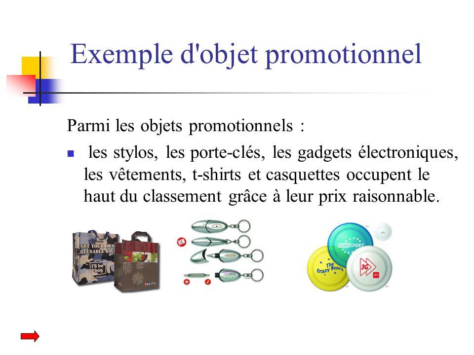 Exemple d'objet promotionnel Parmi les objets promotionnels : les stylos, les porte-clés, les gadgets électroniques, les vêtements, t-shirts et casque