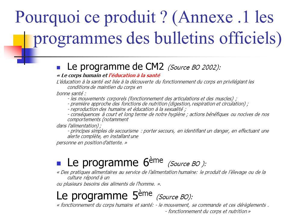 Pourquoi ce produit ? (Annexe.1 les programmes des bulletins officiels) Le programme de CM2 (Source BO 2002): « Le corps humain et l'éducation à la sa